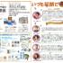 ライファ今治:ニュースレター2021年秋号発送しました!